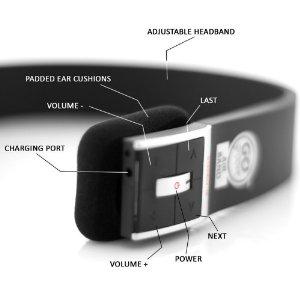 GOgroove Airband Controls